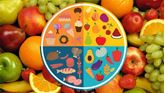 Picture of Food, Nutrition, and Health